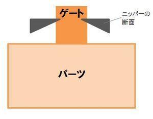 白化しないゲート処理の方法 【初心者のための、ヤフオクで売るガンプラ制作テクニック】